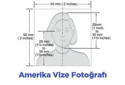 Amerika vize fotoğraf